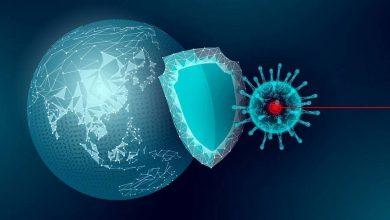 Photo of تطورات فيروس كورونا حول العالم اليوم